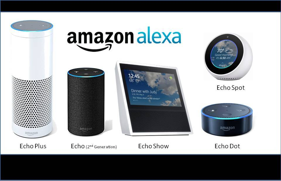 Learn the Difference Between Amazon Echo, Google Home, and ...